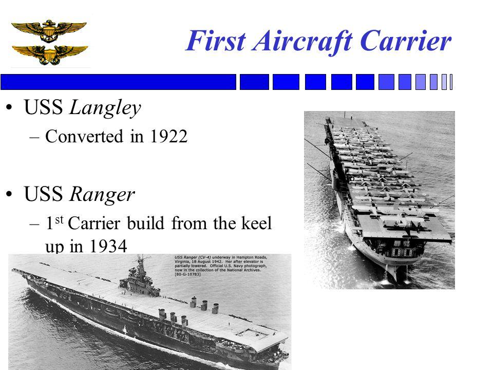 Aviation Warfare NVSC Birth of Naval Aviation Early