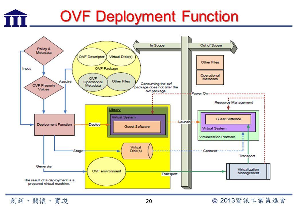 Cloud Computing WG (initiative in AFACT) Institute For