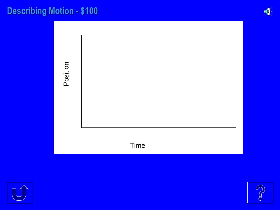 Position-Time Graph - $500 It's the one(s) that are speeding up. Position Time A B C D E