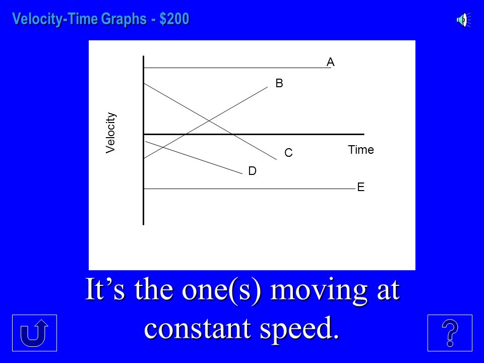 Velocity-Time Graphs - $100 It is the slope of a velocity time graph.