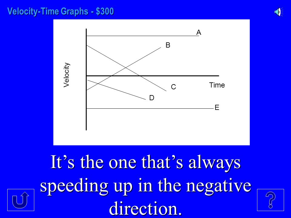 Velocity-Time Graphs - $200 It's the one(s) moving at constant speed. Velocity Time A B C D E