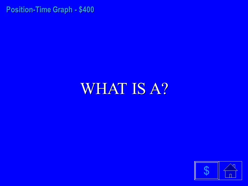 Position-Time Graph - $300 WHAT IS D $