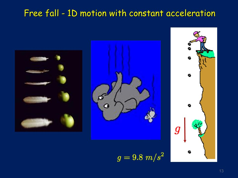 13 Free fall - 1D motion with constant acceleration