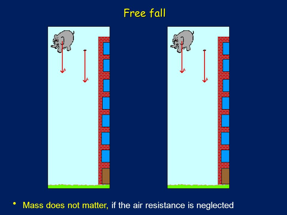 Free fall Mass does not matter, if the air resistance is neglected
