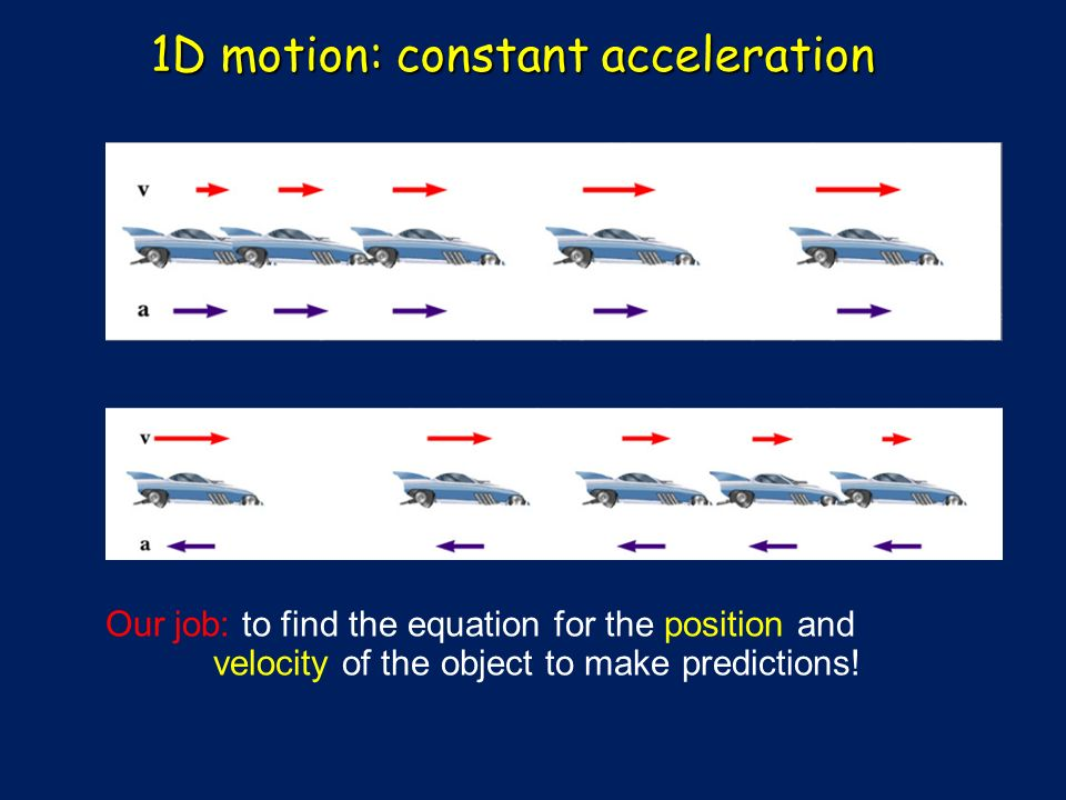 1D motion: constant acceleration Our job: to find the equation for the position and velocity of the object to make predictions!