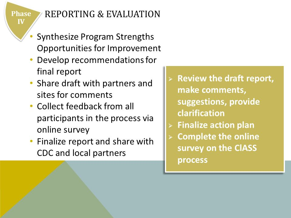 Synthesize Program Strengths Opportunities for Improvement Develop recommendations for final report Share draft with partners and sites for comments Collect feedback from all participants in the process via online survey Finalize report and share with CDC and local partners REPORTING & EVALUATION Phase IV  Review the draft report, make comments, suggestions, provide clarification  Finalize action plan  Complete the online survey on the ClASS process  Review the draft report, make comments, suggestions, provide clarification  Finalize action plan  Complete the online survey on the ClASS process