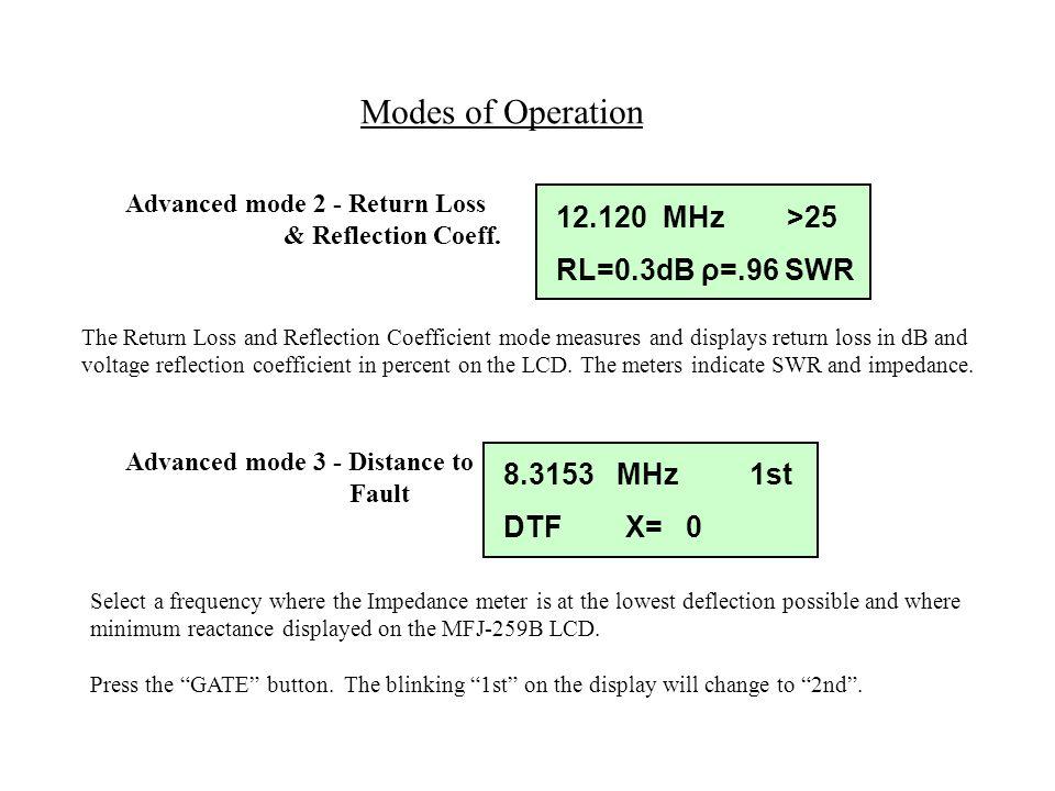 Care Use and Feeding of a MFJ-259B Antenna Analyzer  - ppt