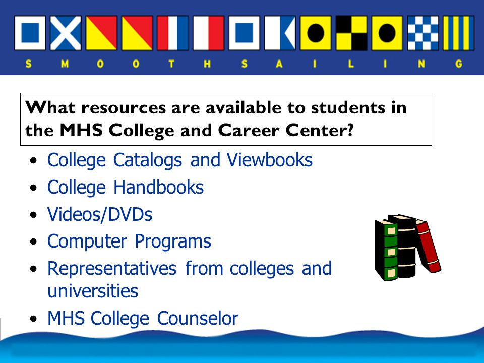 What resources are available to students in the MHS College and Career Center.