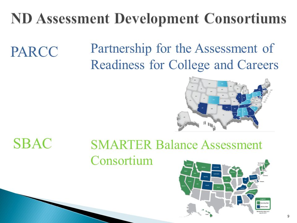 9 ND Assessment Development Consortiums PARCC Partnership for the Assessment of Readiness for College and Careers SBAC SMARTER Balance Assessment Consortium