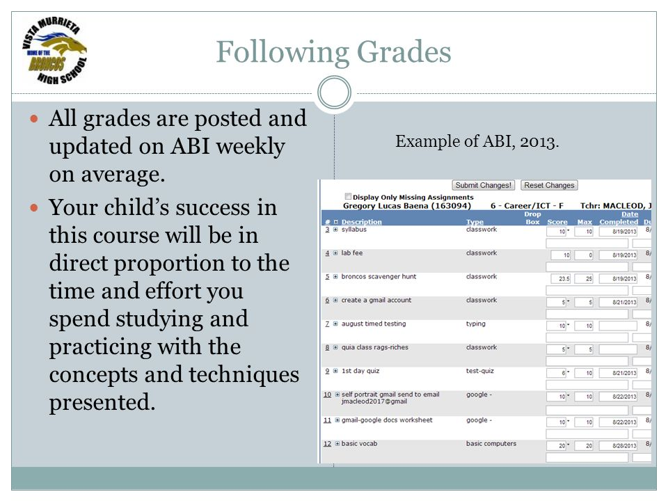 Following Grades All grades are posted and updated on ABI weekly on average.