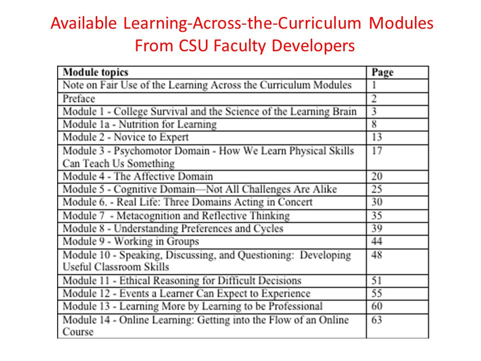 Available Learning-Across-the-Curriculum Modules From CSU Faculty Developers