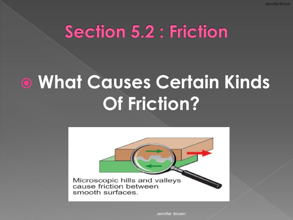  What Causes Certain Kinds Of Friction Jennifer Brown