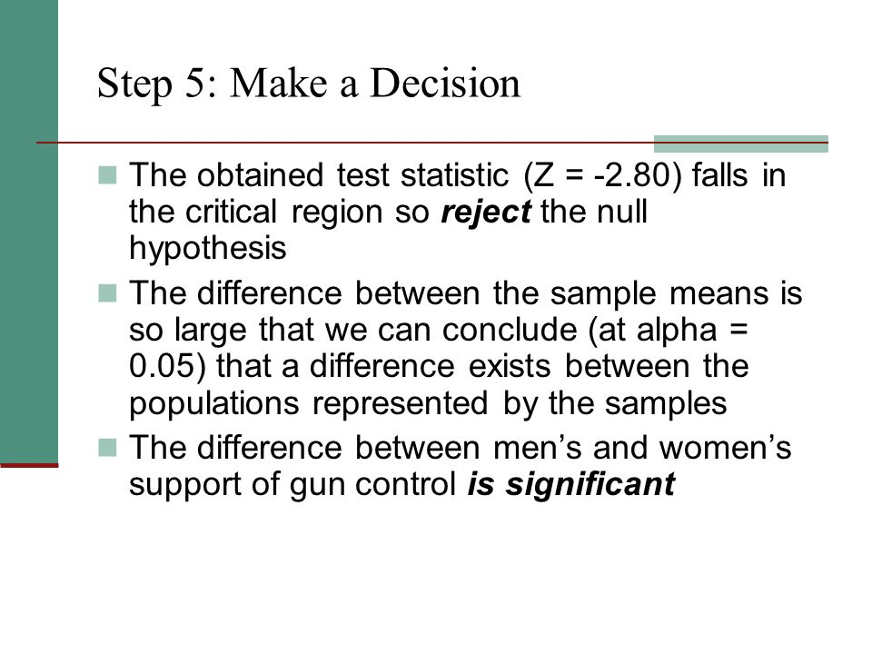Step 5: Make a Decision The obtained test statistic (Z = -2.80) falls in the critical region so reject the null hypothesis The difference between the sample means is so large that we can conclude (at alpha = 0.05) that a difference exists between the populations represented by the samples The difference between men's and women's support of gun control is significant