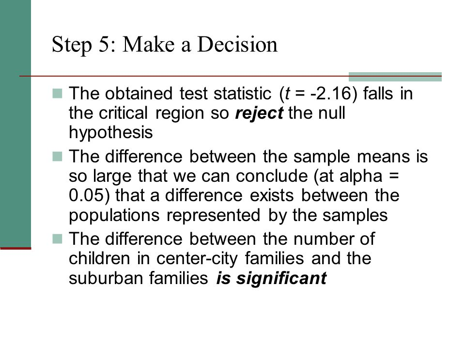 Step 5: Make a Decision The obtained test statistic (t = -2.16) falls in the critical region so reject the null hypothesis The difference between the sample means is so large that we can conclude (at alpha = 0.05) that a difference exists between the populations represented by the samples The difference between the number of children in center-city families and the suburban families is significant