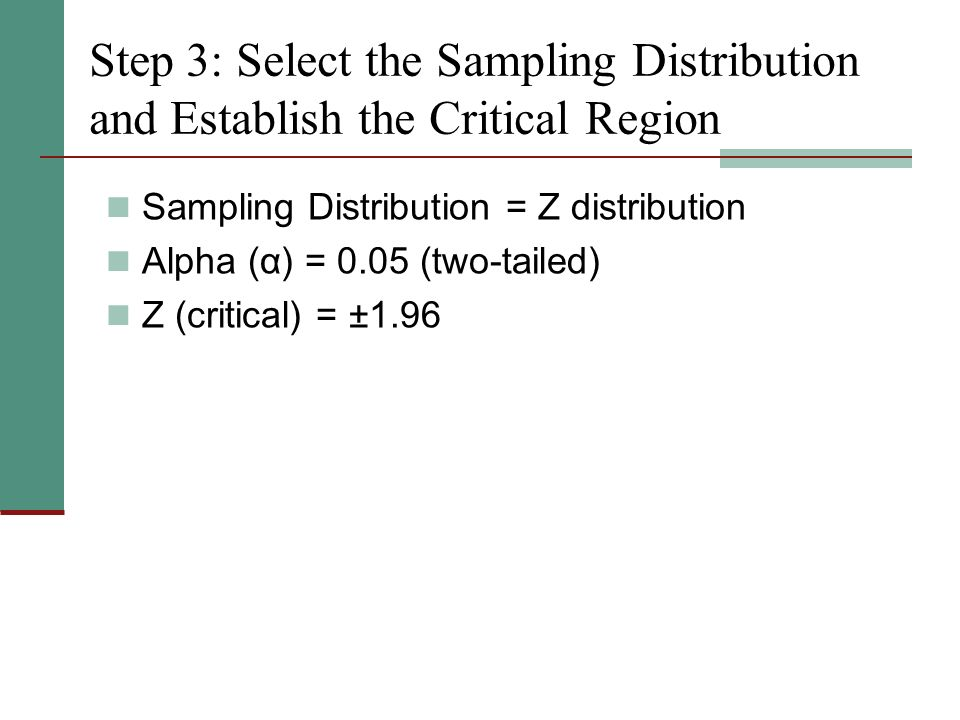 Step 3: Select the Sampling Distribution and Establish the Critical Region Sampling Distribution = Z distribution Alpha (α) = 0.05 (two-tailed) Z (critical) = ±1.96