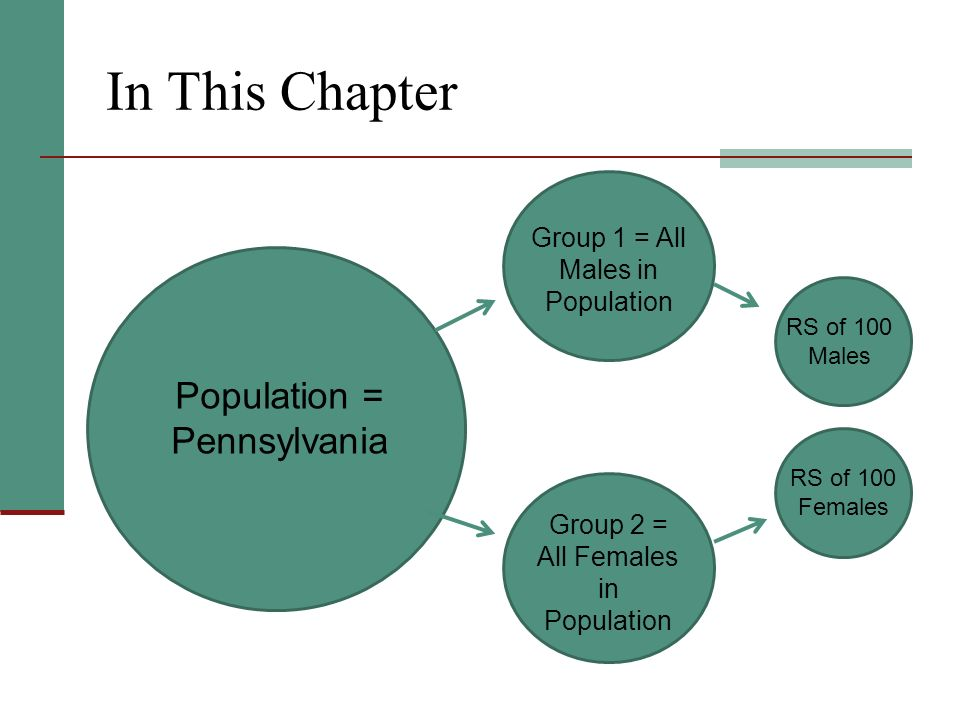 In This Chapter Population = Pennsylvania Group 1 = All Males in Population Group 2 = All Females in Population RS of 100 Males RS of 100 Females