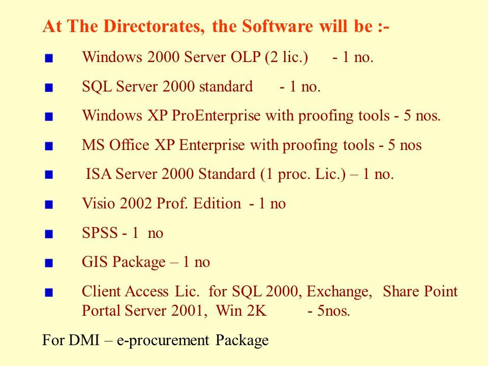 Web compas minimum hosting requirements pdf.