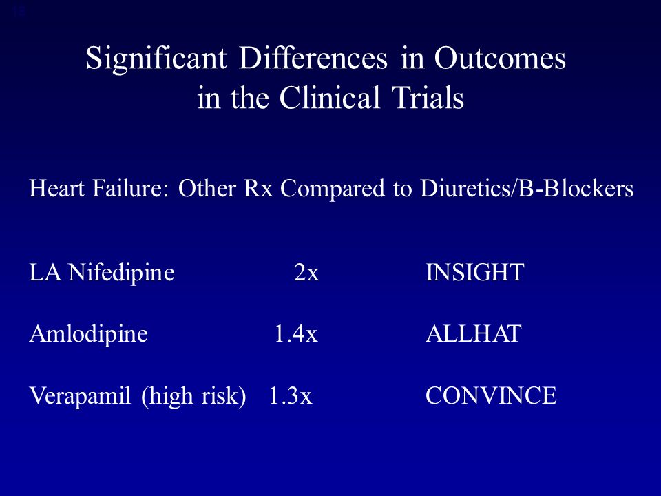 18 Significant Differences in Outcomes in the Clinical Trials Heart Failure: Other Rx Compared to Diuretics/B-Blockers LA Nifedipine 2xINSIGHT Amlodipine 1.4xALLHAT Verapamil (high risk) 1.3xCONVINCE
