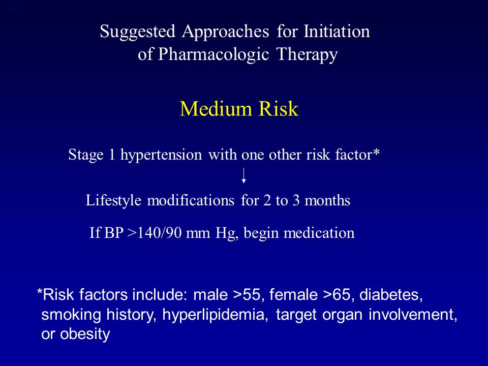 34 Suggested Approaches for Initiation of Pharmacologic Therapy Medium Risk Stage 1 hypertension with one other risk factor* Lifestyle modifications for 2 to 3 months If BP >140/90 mm Hg, begin medication *Risk factors include: male >55, female >65, diabetes, smoking history, hyperlipidemia, target organ involvement, or obesity