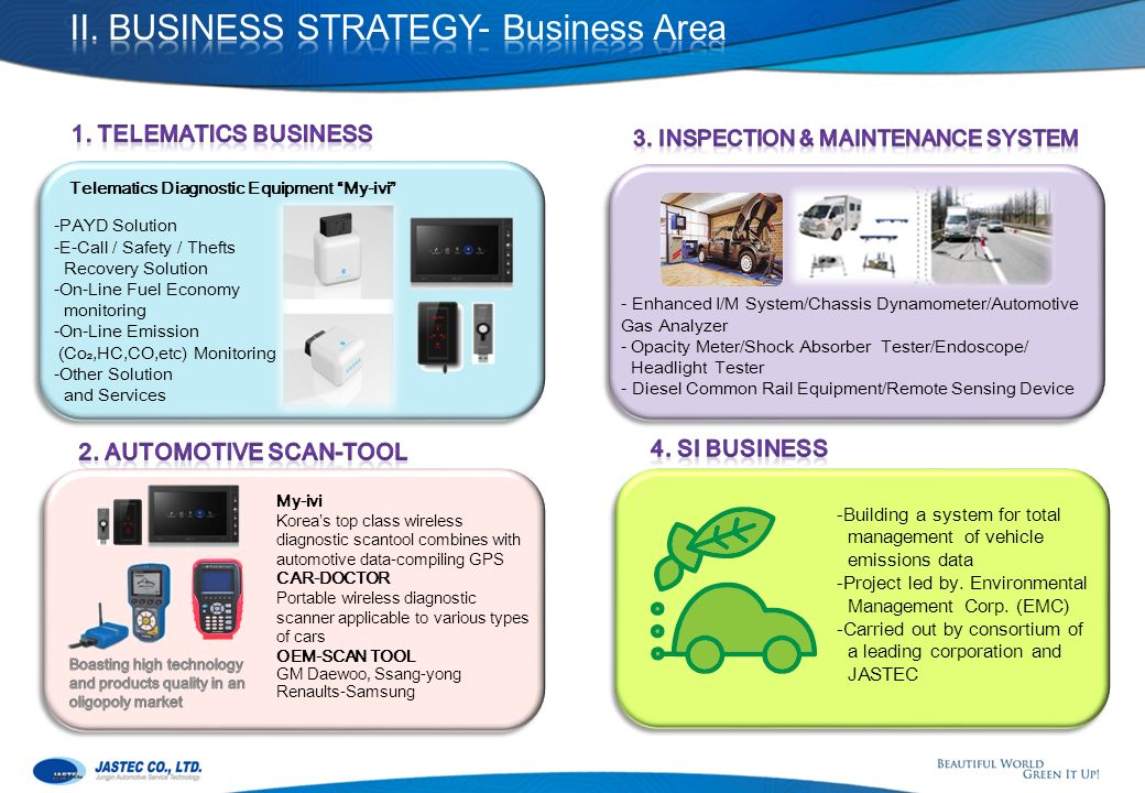 CONTENTS Corporate Overview Technology & Products Technology