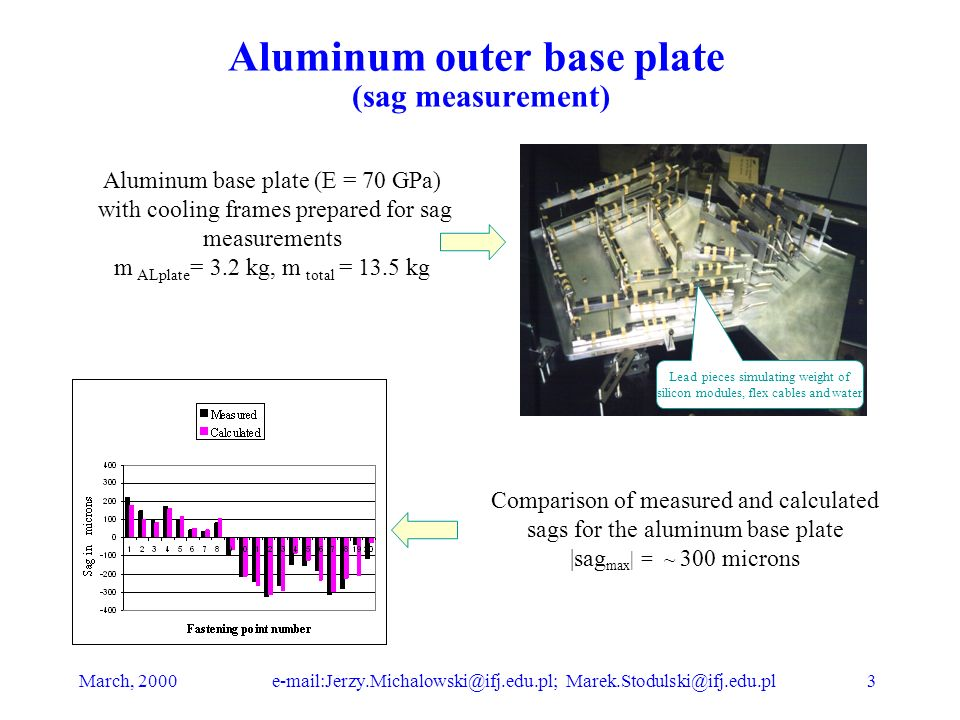 Carbon-Epoxy Composite Base Plates for the PHOBOS Spectrometer Arms