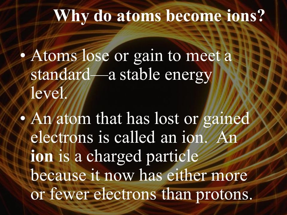 Good Morning. September 3, 2015 Starter: What is an ion.