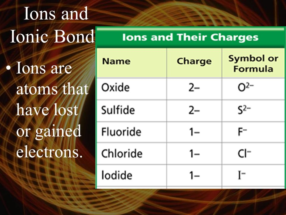Ions and Ionic Bonds Ions are atoms that have lost or gained electrons.