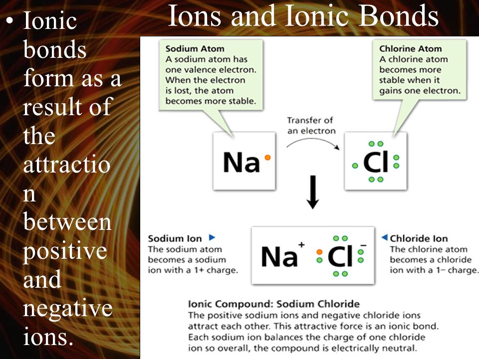 Ions and Ionic Bonds When an atom loses an electron, it loses a negative charge and become a positive ion.
