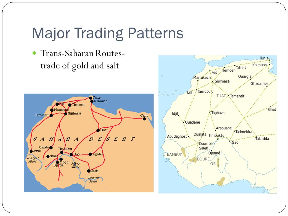 Major Trading Patterns Trans-Saharan Routes- trade of gold and salt