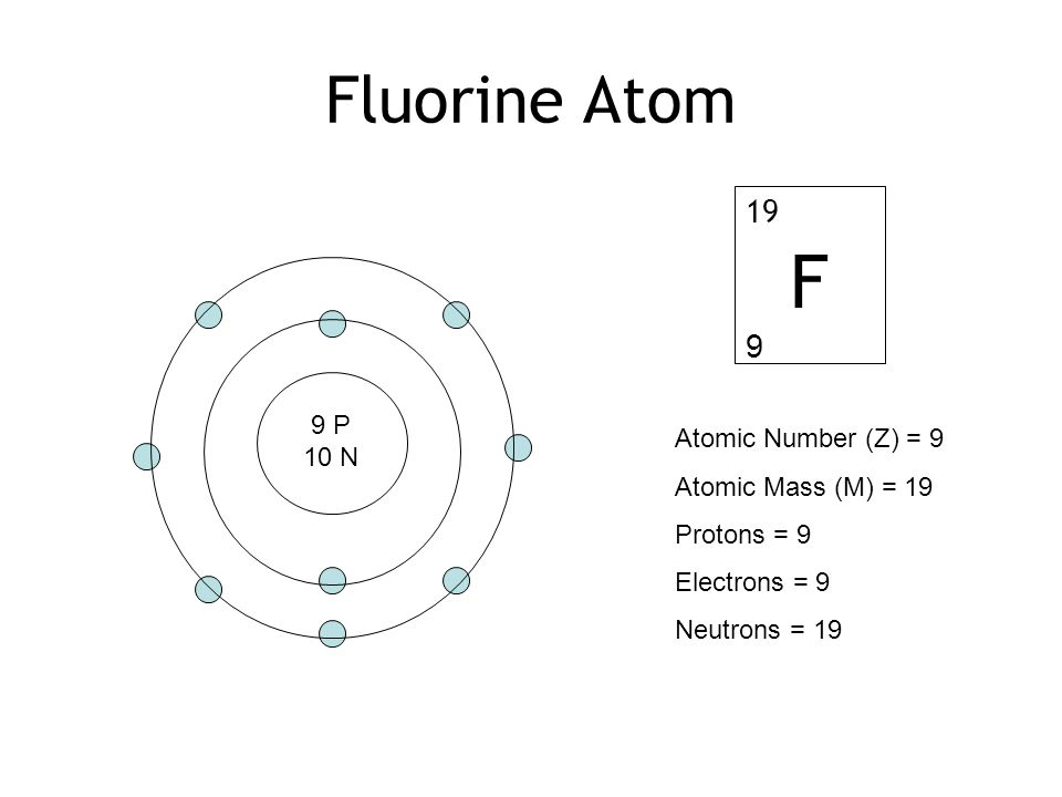 IONIC BONDING. Sodium Atom 11 P 12 N Atomic Number (Z) = 11 Atomic Mass (M)  = 23 Protons = 11 Electrons = 11 Neutrons = 12 Na ppt download
