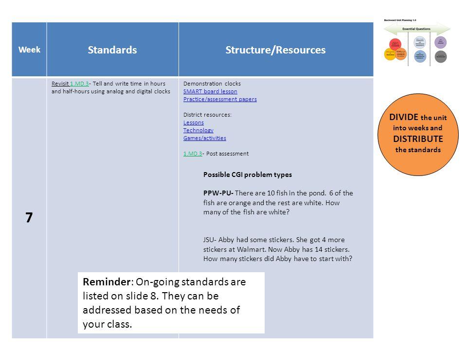 Using Efficient Strategies; Understanding Measurement; Reasoning ...