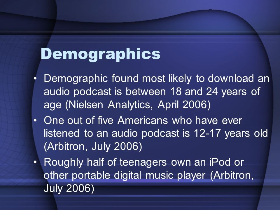 Demographics Demographic found most likely to download an audio podcast is between 18 and 24 years of age (Nielsen Analytics, April 2006) One out of five Americans who have ever listened to an audio podcast is years old (Arbitron, July 2006) Roughly half of teenagers own an iPod or other portable digital music player (Arbitron, July 2006)