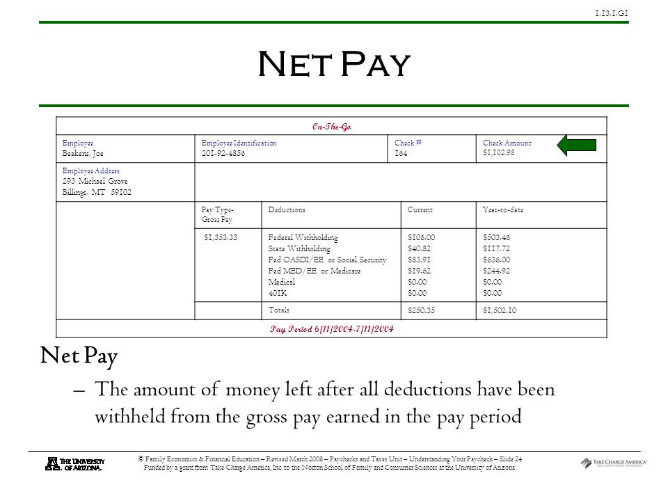 G1 © Family Economics & Financial Education – Revised March 2008 – Paychecks and Taxes Unit – Understanding Your Paycheck – Slide 24 Funded by a grant from Take Charge America, Inc.