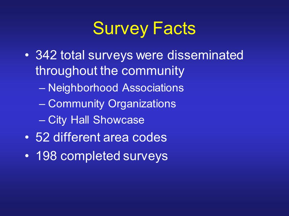 Survey Facts 342 total surveys were disseminated throughout the community –Neighborhood Associations –Community Organizations –City Hall Showcase 52 different area codes 198 completed surveys