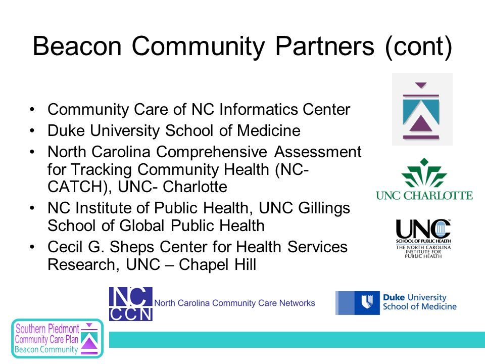 Beacon Community Partners (cont) Community Care of NC Informatics Center Duke University School of Medicine North Carolina Comprehensive Assessment for Tracking Community Health (NC- CATCH), UNC- Charlotte NC Institute of Public Health, UNC Gillings School of Global Public Health Cecil G.