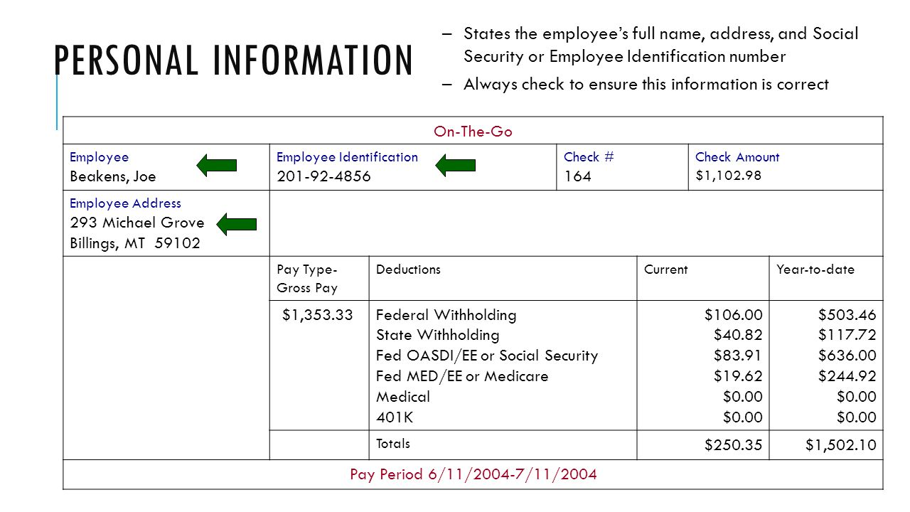 PERSONAL INFORMATION –States the employee's full name, address, and Social Security or Employee Identification number –Always check to ensure this information is correct On-The-Go Employee Beakens, Joe Employee Identification Check # 164 Check Amount $1, Employee Address 293 Michael Grove Billings, MT Pay Type- Gross Pay DeductionsCurrentYear-to-date $1,353.33Federal Withholding State Withholding Fed OASDI/EE or Social Security Fed MED/EE or Medicare Medical 401K $ $40.82 $83.91 $19.62$0.00 $ $ $ $ $0.00 $0.00 Totals $250.35$1, Pay Period 6/11/2004-7/11/2004