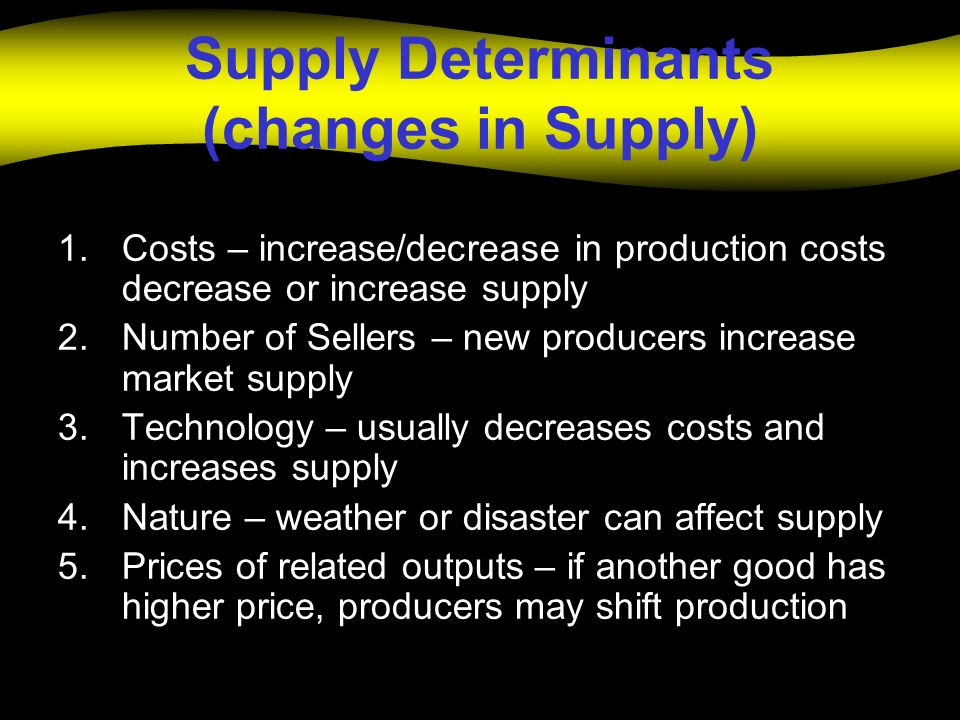 Supply Determinants (changes in Supply) 1.Costs – increase/decrease in production costs decrease or increase supply 2.Number of Sellers – new producers increase market supply 3.Technology – usually decreases costs and increases supply 4.Nature – weather or disaster can affect supply 5.Prices of related outputs – if another good has higher price, producers may shift production