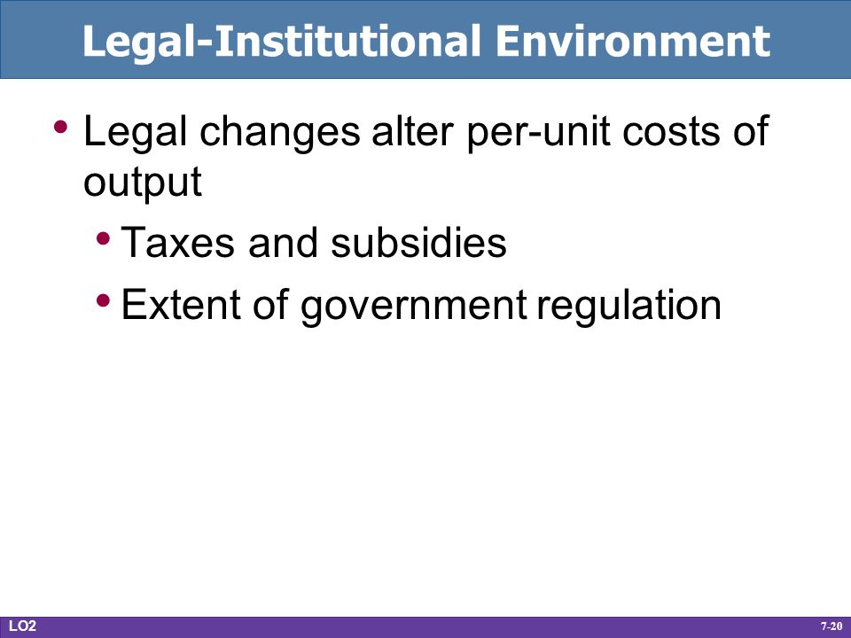 7-20 Legal-Institutional Environment Legal changes alter per-unit costs of output Taxes and subsidies Extent of government regulation LO2