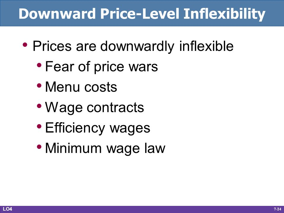 7-24 Downward Price-Level Inflexibility Prices are downwardly inflexible Fear of price wars Menu costs Wage contracts Efficiency wages Minimum wage law LO4