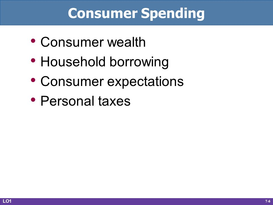 7-6 Consumer Spending Consumer wealth Household borrowing Consumer expectations Personal taxes LO1