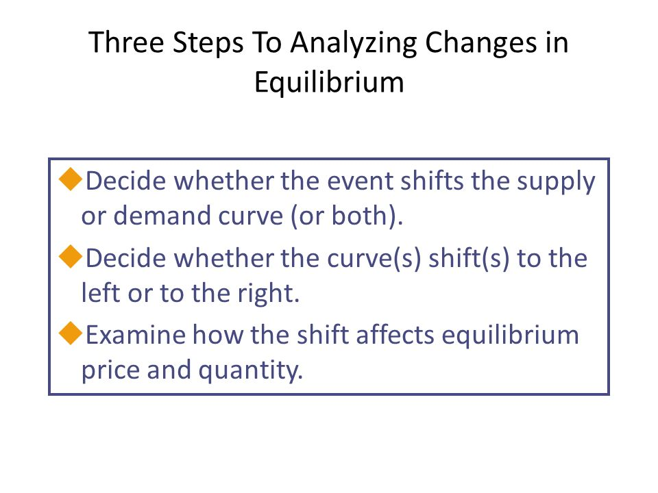 Three Steps To Analyzing Changes in Equilibrium uDecide whether the event shifts the supply or demand curve (or both).