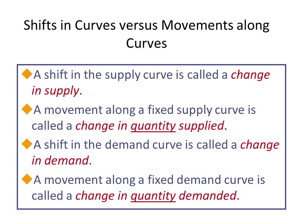 Shifts in Curves versus Movements along Curves uA shift in the supply curve is called a change in supply.