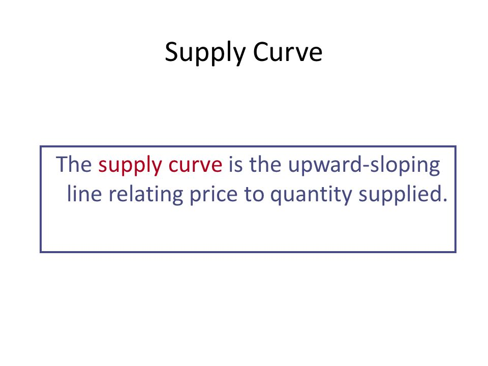 Supply Curve The supply curve is the upward-sloping line relating price to quantity supplied.