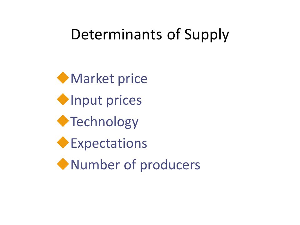 Determinants of Supply uMarket price uInput prices uTechnology uExpectations uNumber of producers
