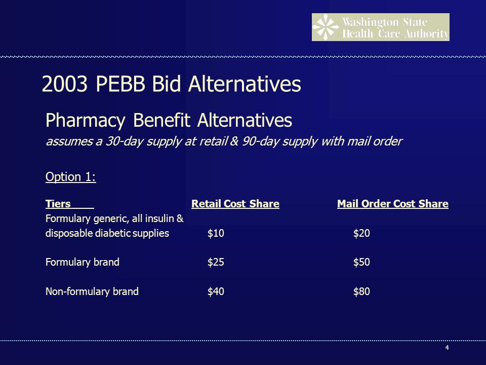 Public Employees Benefits Board April 23, PEBB Procurement