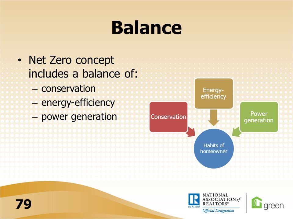 Balance Net Zero concept includes a balance of: – conservation – energy-efficiency – power generation Habits of homeowner Conservation Energy- efficiency Power generation 79