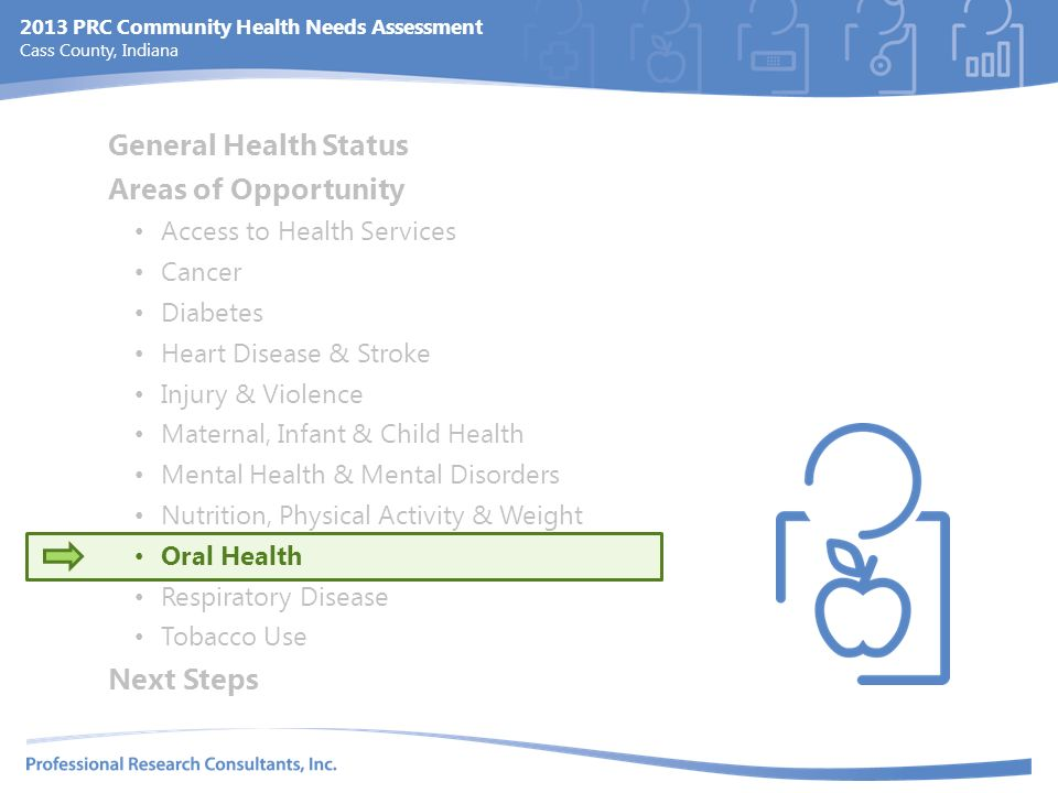 2013 Prc Community Health Needs Assessment A Data Driven Approach To