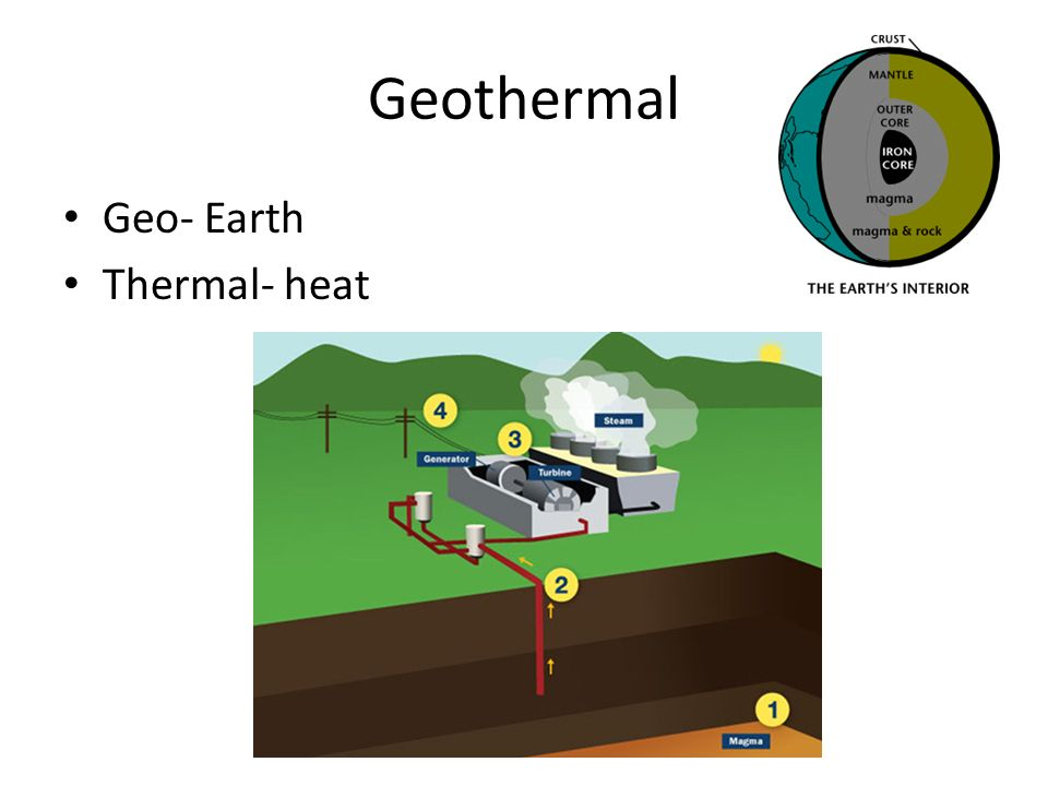 Geothermal Geo- Earth Thermal- heat