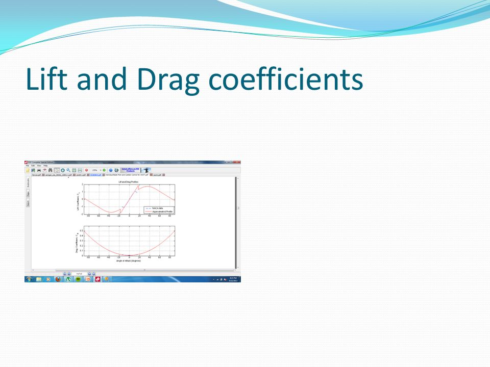 Lift and Drag coefficients