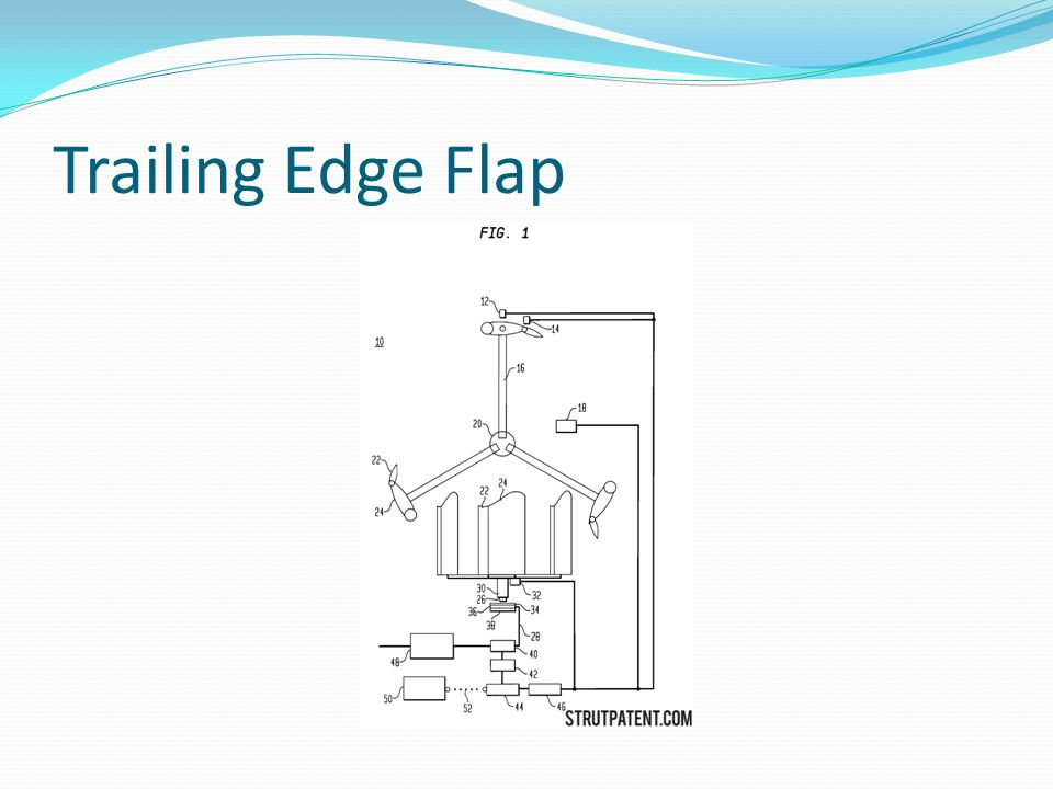Trailing Edge Flap